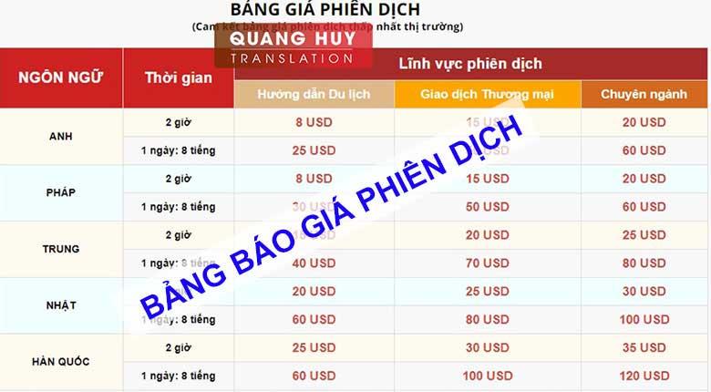 Bảng báo giá phiên dịch tại dịch thuật Asean